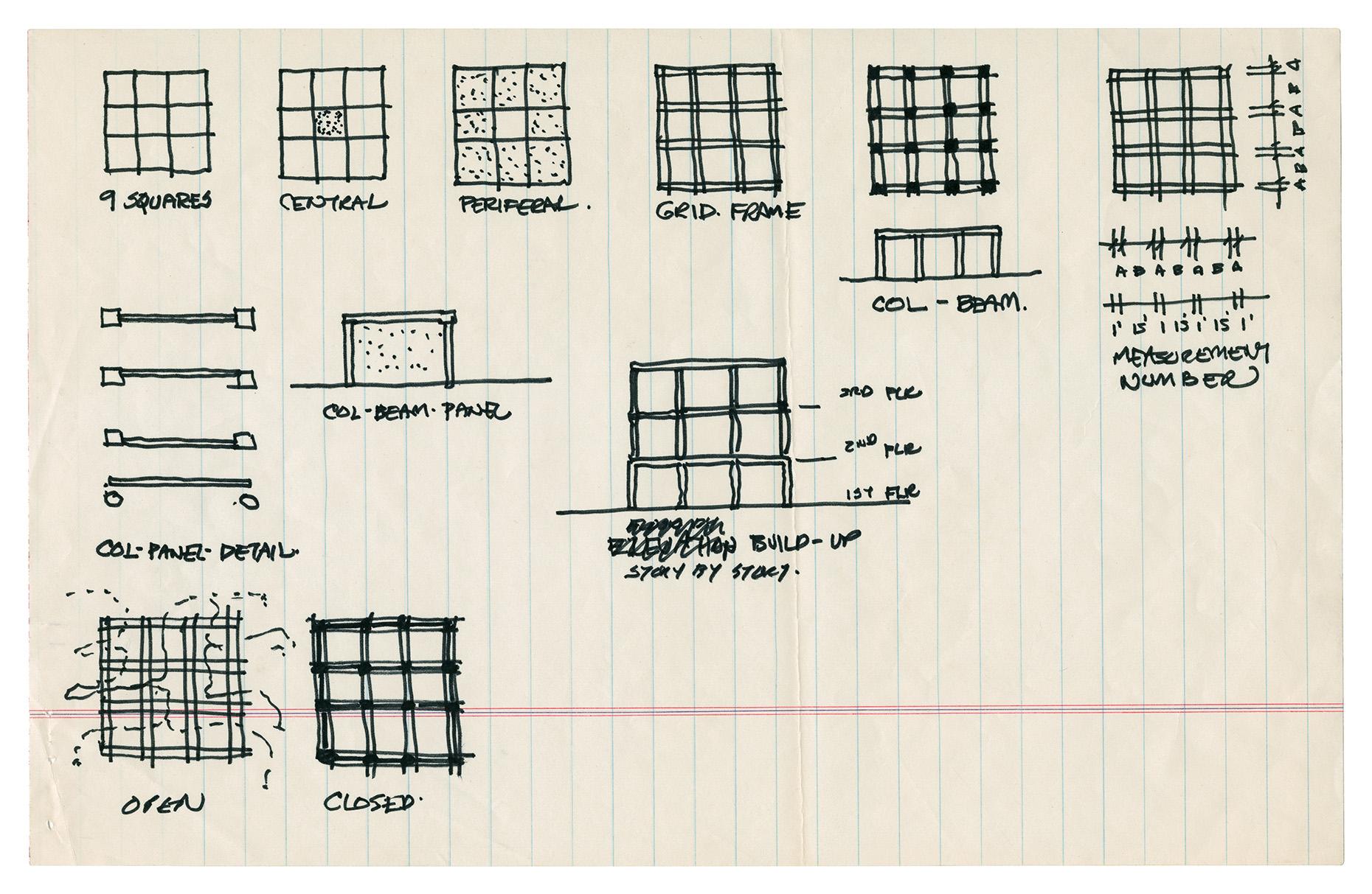 Descripción gráfica de los ingredientes de los nueve cuadrados.